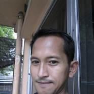 sinsrang1711's profile photo