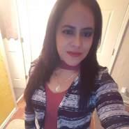 angelinaf38's profile photo