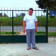 hectorb261's profile photo