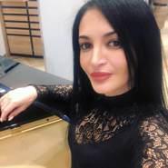 Eleonora083's profile photo