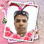fathia133's profile photo