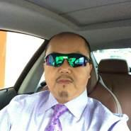 Azim_Razif's profile photo