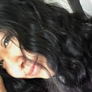 Luisa718911's profile photo
