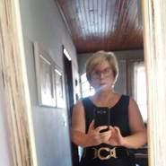 martam304's profile photo