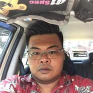 marutprasitsom's profile photo