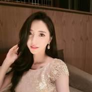 yhxye452's profile photo