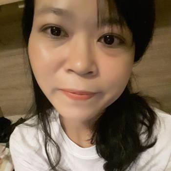 niarap8_Taipei_Single_Female