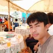 nguyenvanduysdbg22's profile photo