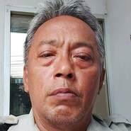 krongrungroja's profile photo