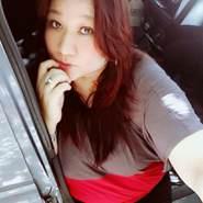 ledya05's profile photo