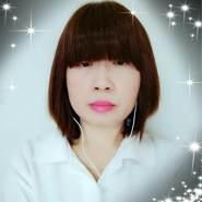 nipac183's profile photo