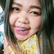 honeytoast's profile photo