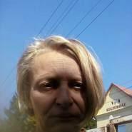 gyongyih4's profile photo