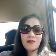 claire172's profile photo