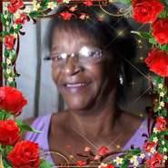 rosav961's profile photo