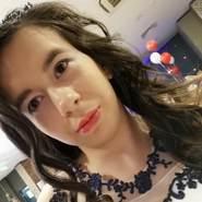 yakimova99teodo28's profile photo