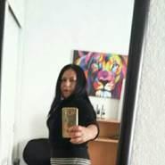 mndzm037's profile photo