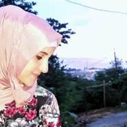 melikek41's profile photo
