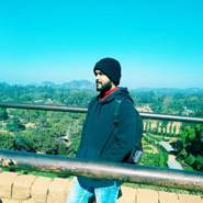abhi0037's profile photo