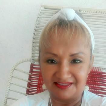 blancaapolinar_Meta_Single_Female