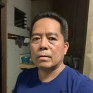 bongchavez's profile photo