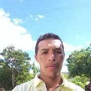 evandros68's profile photo