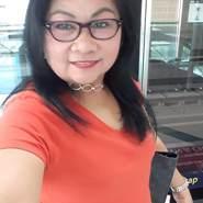 gemmab15's profile photo