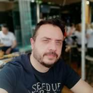 kostasp101's profile photo