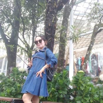 pairsangthongphet_Khammouan_Single_Female