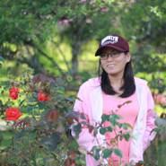 nguyenngocdung2's profile photo