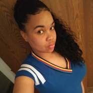 ylonda840's profile photo