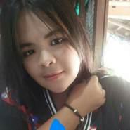 sange927's profile photo