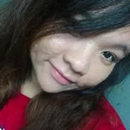 DaoD154's profile photo