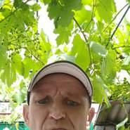 vitalijgavri's profile photo