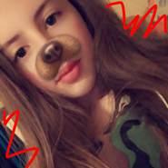 patrycjalis05's profile photo
