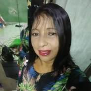 mariah1065's profile photo