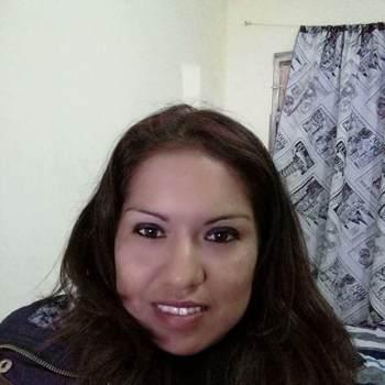 tinat435_South Carolina_Single_Female