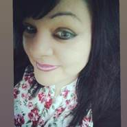casandraaut's profile photo