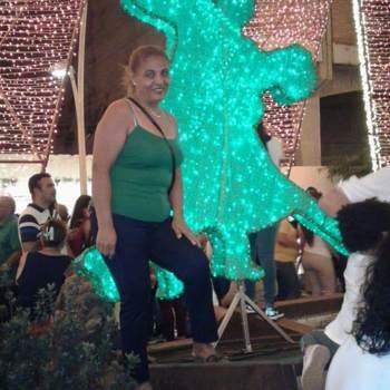 luzm3243_Valle Del Cauca_Kawaler/Panna_Kobieta