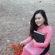 hieut9735's profile photo