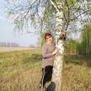 user_ajhcv872's profile photo