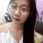 Linhlunglinh2's profile photo