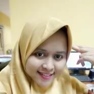 rinar061's profile photo