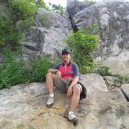 basiljuwono's profile photo