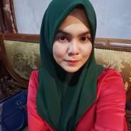 xaran679's profile photo
