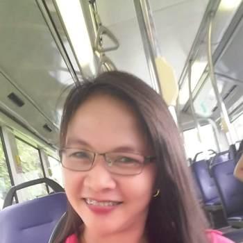 wengjacob_Singapore_Single_Female
