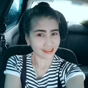 user_kadz57190_Krung Thep Maha Nakhon_Độc thân_Nữ