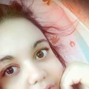 fwteinoula46's profile photo