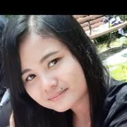 thinny_bl's profile photo