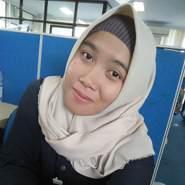 Enyun89's profile photo